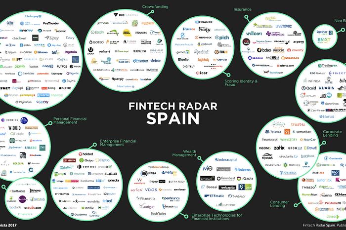 El ecosistema Fintech de España crece un 41% en los últimos 15 meses y se posiciona como el mayor ecosistema de Iberoamérica