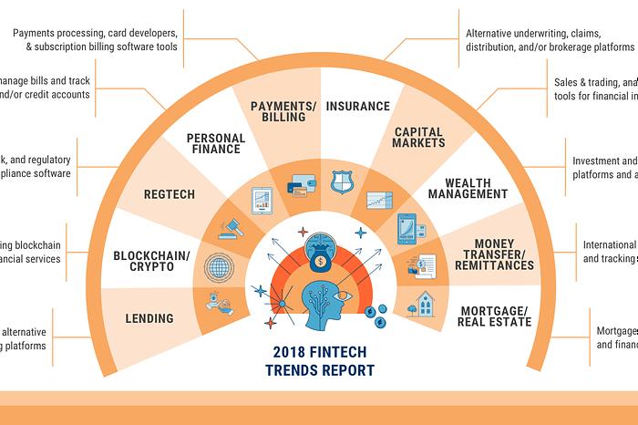 Fintech Trends to Watch in 2018